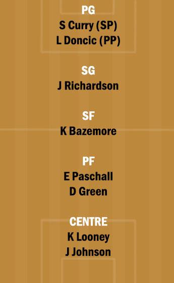 DAL vs GSW Dream11 Team fantasy Prediction NBA