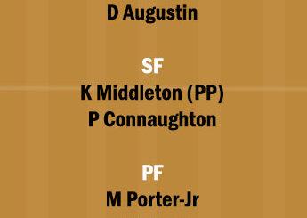 DEN vs MIL Dream11 Team fantasy Prediction NBA