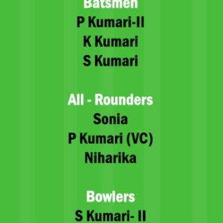 DHA-W vs JAM-W Dream11 Team fantasy Prediction Jharkhand Womens T20
