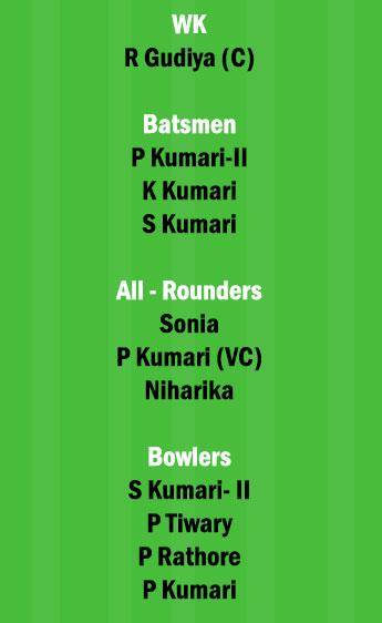 DHA-W vs JAM-W Dream11 Team fantasy Prediction Jharkhand Womens T20
