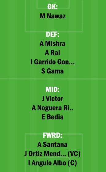 FCB vs HFC Dream11 Team fantasy Prediction Hero Indian Super League