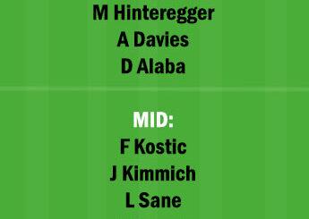 FRK vs BAY Dream11 Team fantasy Prediction Bundesliga