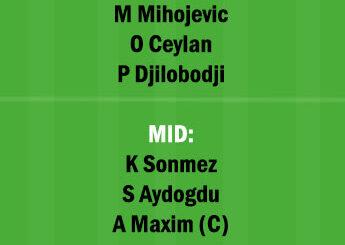 GAZ vs GOZ Dream11 Team fantasy Prediction Turkish League