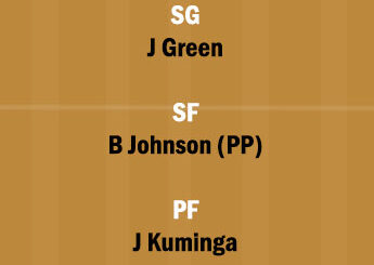 GLI vs LIN Dream11 Team fantasy Prediction NBA G League