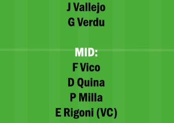 GRD vs ELC Dream11 Team fantasy Prediction Laliga Santander