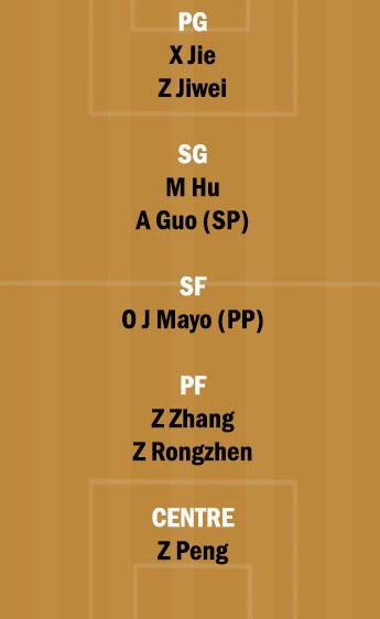 GST vs LFL Dream11 Team fantasy Prediction