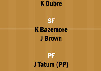 GSW vs BOS Dream11 Team fantasy Prediction