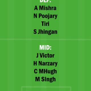 HFC vs ATKMB Dream11 Team fantasy Prediction Hero Indian Super League