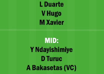 IBKS vs TRB Dream11 Team fantasy Prediction Turkish League