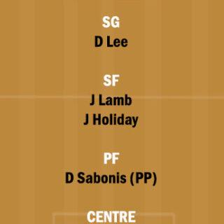 IND vs GSW Dream11 Team fantasy Prediction NBA