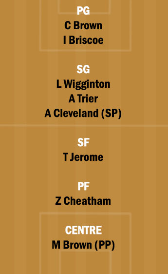 IWA vs OKL Dream11 Team fantasy Prediction NBA G League