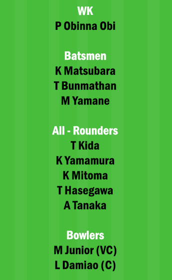 KAW vs YKFM Dream11 Team fantasy Prediction Japanese League