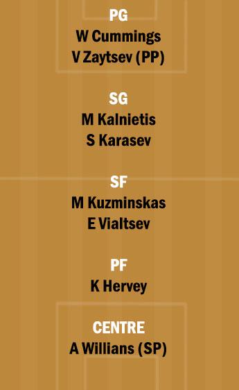 KHM vs KRA Dream11 Team fantasy Prediction Russian Basketball League