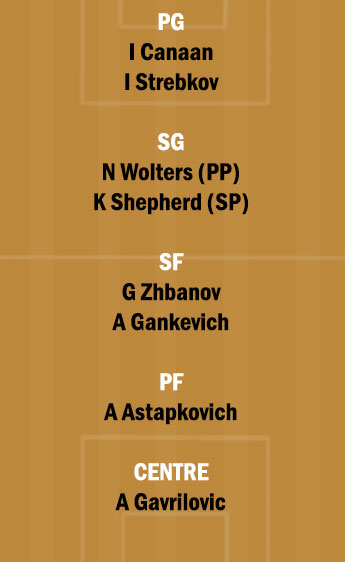 KZN vs NZN Dream11 Team fantasy Prediction Russian Basketball League