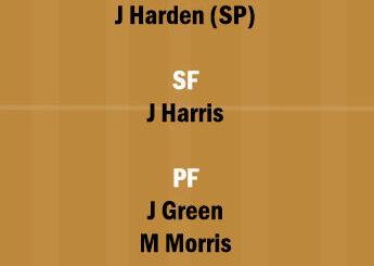 LAC vs BKN Dream11 Team fantasy Prediction NBA