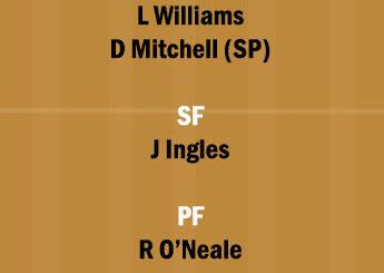 LAC vs UTA Dream11 Team fantasy Prediction NBA