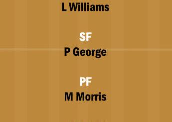 LAC vs WAS Dream11 Team fantasy Prediction NBA