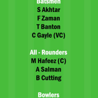 LAH vs QUE Dream11 Team fantasy Prediction Pakistan Super League