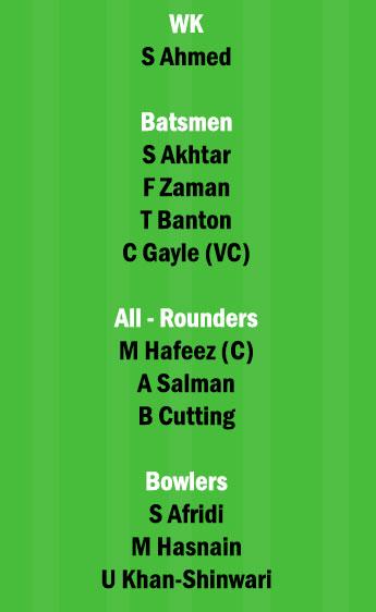 LAH vs QUE Dream11 Team fantasy Prediction Pakistan Super League