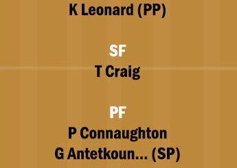 MIL vs LAC Dream11 Team fantasy Prediction NBA