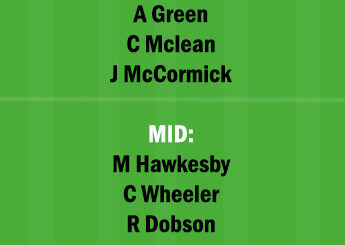 MLC-W vs SYD-W Dream11 Team fantasy Prediction