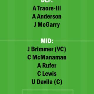 MLV vs WEL Dream11 Team fantasy Prediction A League