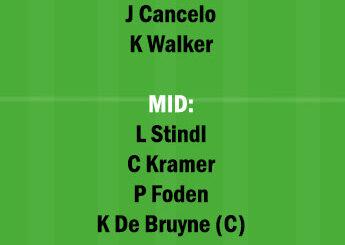 MOB vs MCI Dream11 Team fantasy Prediction Champions League