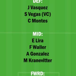 MONT vs UNAM Dream11 Team fantasy Prediction