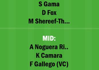 NEUFC vs FCG Dream11 Team fantasy Prediction