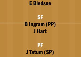 NOP vs BOS Dream11 Team fantasy Prediction NBA