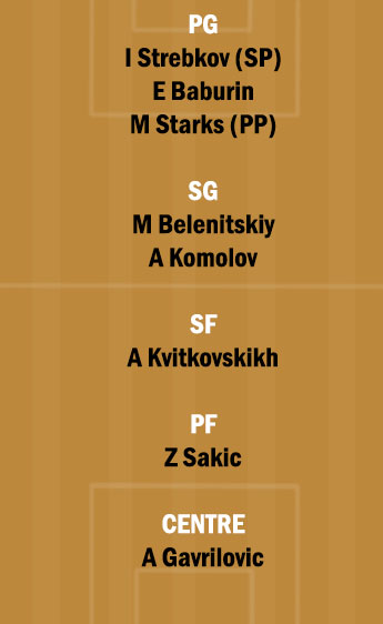NZN vs AVT Dream11 Team fantasy Prediction Russian Basketball League