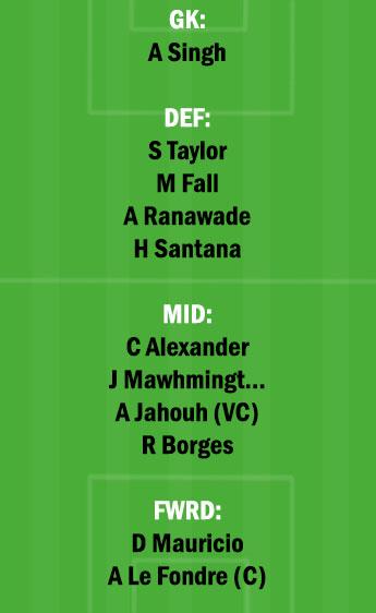 OFC vs MCFC Dream11 Team fantasy Prediction Hero Indian Super League