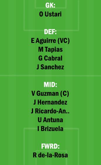 PAC vs GUD Dream11 Team fantasy Prediction Mexican League