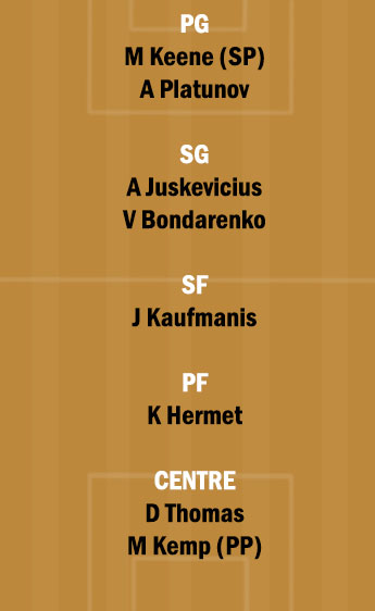 PAM vs KAL Dream11 Team fantasy Prediction Russian Basketball League