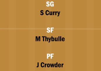 PHX vs PHI Dream11 Team fantasy Prediction NBA