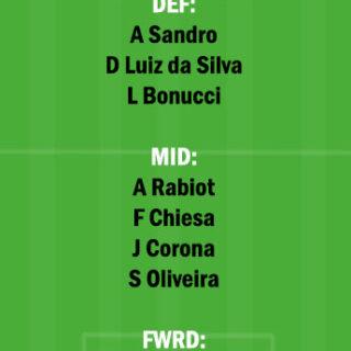 POT vs JUV Dream11 Team fantasy Prediction Champions League
