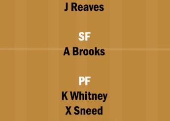 RGV vs GBO Dream11 Team fantasy Prediction NBA G League