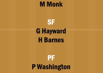 SAC vs CHA Dream11 Team fantasy Prediction NBA