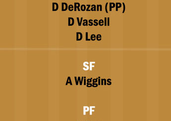 SAS vs GSW Dream11 Team fantasy Prediction