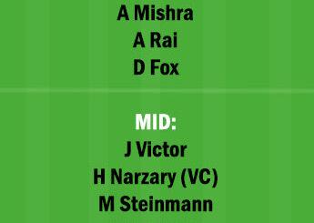SCEB vs HFC Dream11 Team fantasy Prediction Hero Indian Super League