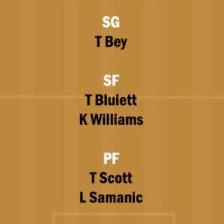 SLC vs AUS Dream11 Team fantasy Prediction NBA G League