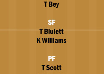 SLC vs AUS Dream11 Team fantasy Prediction NBA G League