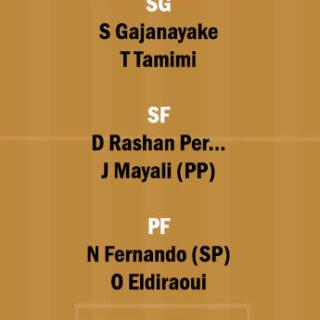 SRI vs PAL Dream11 Team fantasy Prediction FIBA International Qualifiers