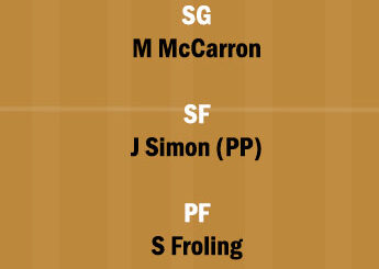 TH vs MU Dream11 Team fantasy Prediction Australian Basketball League