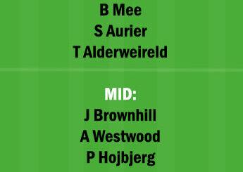 TOT vs BUR Dream11 Team fantasy Prediction Premier League