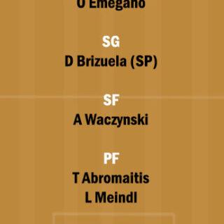 UM vs CJB Dream11 Team fantasy Prediction Spanish Liga ACB