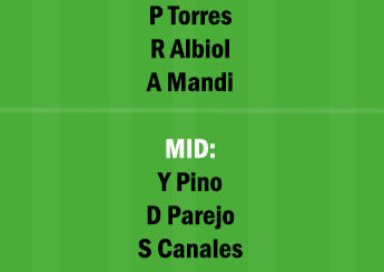 VIL vs RB Dream11 Team fantasy Prediction LaLiga Santander