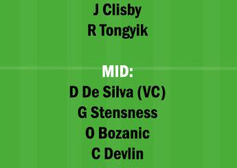 WEL vs CCM Dream11 Team fantasy Prediction A League