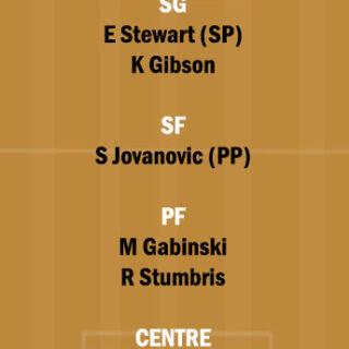 WSW vs ROR Dream11 Team fantasy Prediction Polish Basketball League