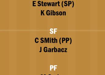 WSW vs SOW Dream11 Team fantasy Prediction